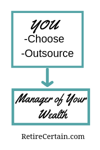 how to manage your wealth as leader