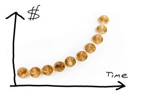 time and money | how to avoiding investment errors