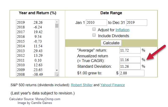 what was the annula stock market return 2010 - 2019