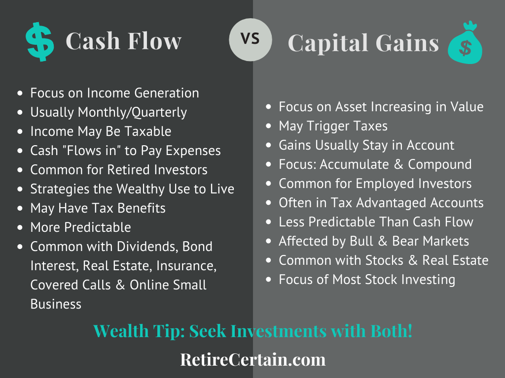 difference between cash flow and capital gains